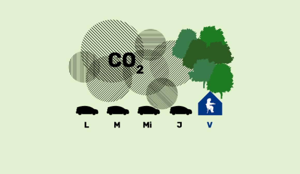 ¿Cómo influye el teletrabajo en la contaminación de las ciudades?