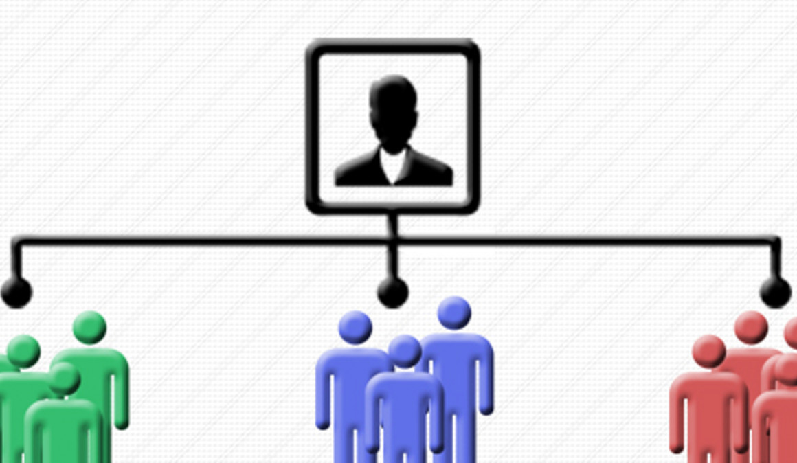 7 claves para un líder productivo