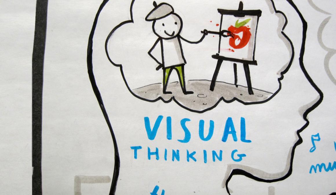 Claves del pensamiento visual